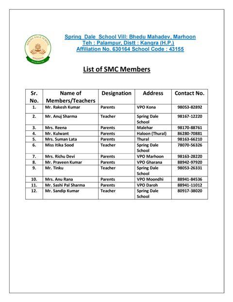 List of SMC (SCHOOL MANAGEMENT COMMITTEE) Members 2021-22